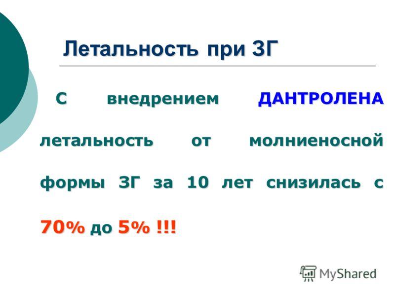 Летальность при ЗГ С внедрением ДАНТРОЛЕНА летальность от молниеносной формы ЗГ за 10 лет снизилась с 70 % до 5 % !!!