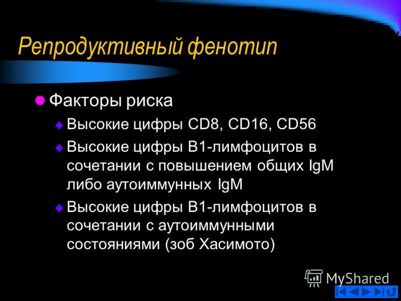 Репродуктивный фенотип Факторы риска Высокие цифры CD8, CD16, CD56 Высокие цифры B1-лимфоцитов в сочетании с повышением общих IgM либо аутоиммунных IgM Высокие цифры B1-лимфоцитов в сочетании с аутоиммунными состояниями (зоб Хасимото)