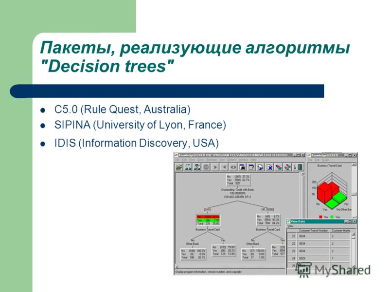 Пакеты, реализующие алгоритмы Decision trees C5.0 (Rule Quest, Australia) SIPINA (University of Lyon, France) IDIS (Information Discovery, USA)