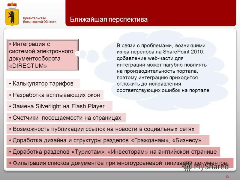 Правительство Ярославской Области Интеграция с системой электронного документооборота «DIRECTUM» Ближайшая перспектива 13 Доработка разделов «Туристам», «Инвесторам» на английской странице Разработка всплывающих окон Доработка дизайна и структуры раз