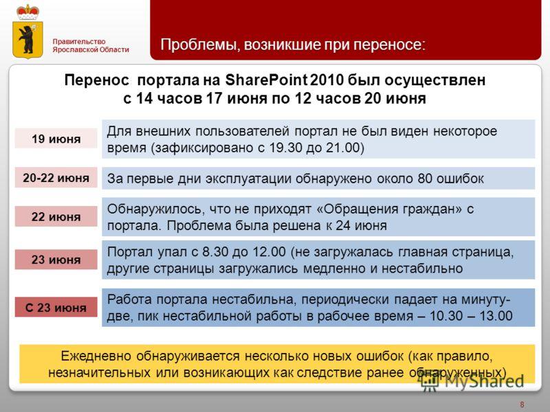 Правительство Ярославской Области Проблемы, возникшие при переносе : 8 Перенос портала на SharePoint 2010 был осуществлен с 14 часов 17 июня по 12 часов 20 июня Для внешних пользователей портал не был виден некоторое время (зафиксировано с 19.30 до 2