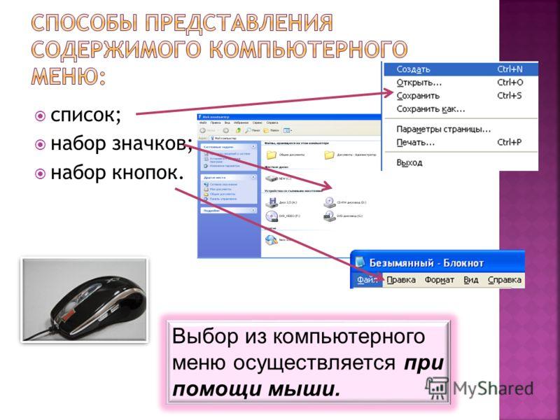 список; набор значков; набор кнопок. Выбор из компьютерного меню осуществляется при помощи мыши.