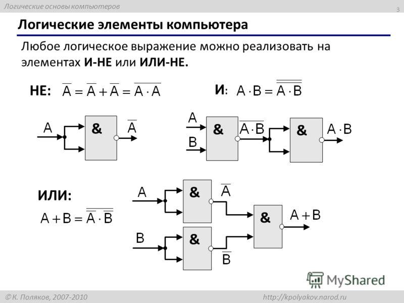 Логические основы компьютеров К. Поляков, 2007-2010 http://kpolyakov.narod.ru Логические элементы компьютера 3 Любое логическое выражение можно реализовать на элементах И-НЕ или ИЛИ-НЕ. & И:И: НЕ: & & ИЛИ: & & &