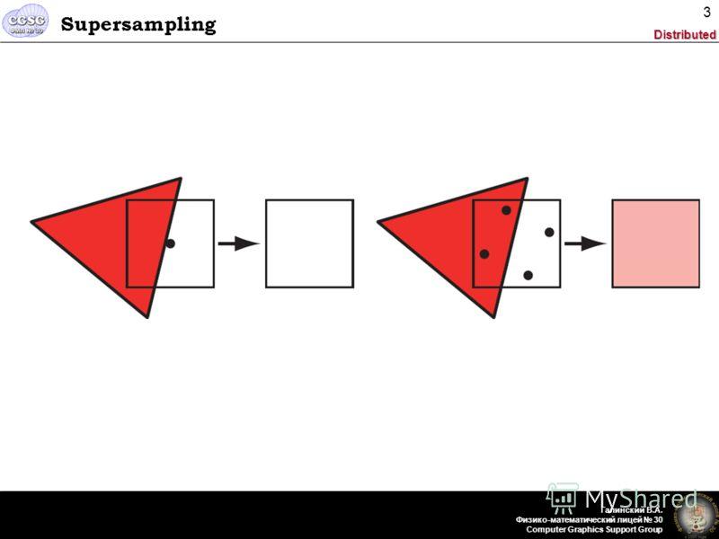 Distributed Галинский В.А. Физико-математический лицей 30 Computer Graphics Support Group 3 Supersampling