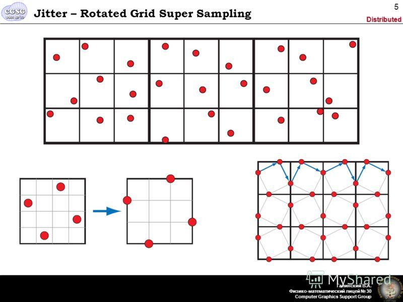 Distributed Галинский В.А. Физико-математический лицей 30 Computer Graphics Support Group 5 Jitter – Rotated Grid Super Sampling