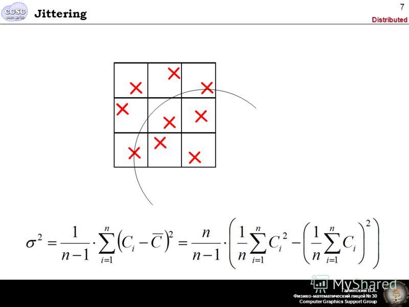 Distributed Галинский В.А. Физико-математический лицей 30 Computer Graphics Support Group 7 Jittering