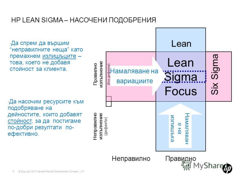 © Copyright 2010 Hewlett-Packard Development Company, L.P. 10 Да спрем да вършимнеправилните неща като премахнем излишъците – това, което не добавя стойност за клиента. Да насочим ресурсите към подобряване на дейностите, които добавят стойност, за да