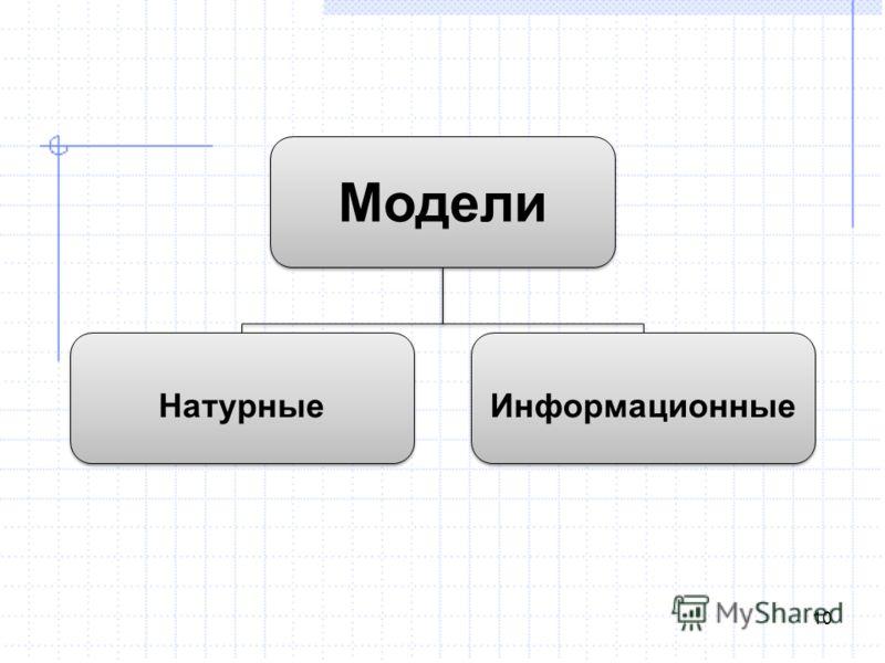 10 Модели Натурные Информационные