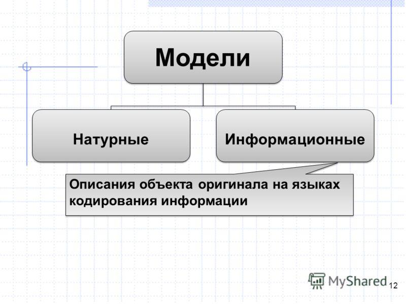 Модели Натурные Информационные Описания объекта оригинала на языках кодирования информации 12