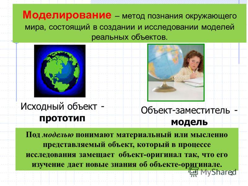 Моделирование – метод познания окружающего мира, состоящий в создании и исследовании моделей реальных объектов. Исходный объект - прототип Объект-заместитель - модель 2 Под моделью понимают материальный или мысленно представляемый объект, который в п
