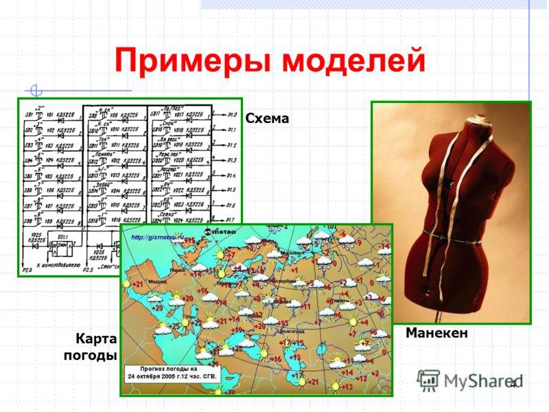 Примеры моделей Манекен Карта погоды Схема 4
