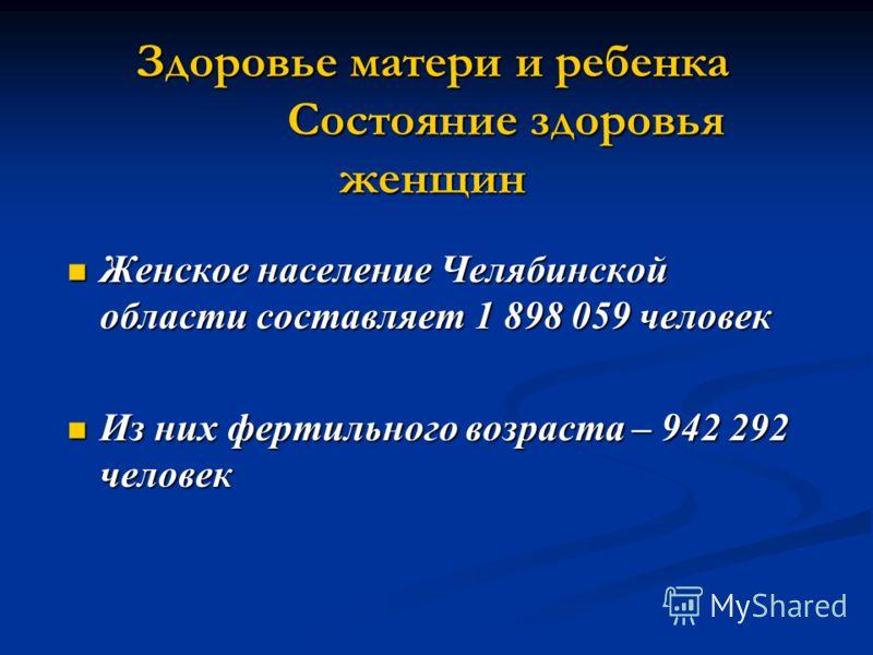 Здоровье матери и ребенка Состояние здоровья женщин Женское население Челябинской области составляет 1 898 059 человек Женское население Челябинской области составляет 1 898 059 человек Из них фертильного возраста – 942 292 человек Из них фертильного