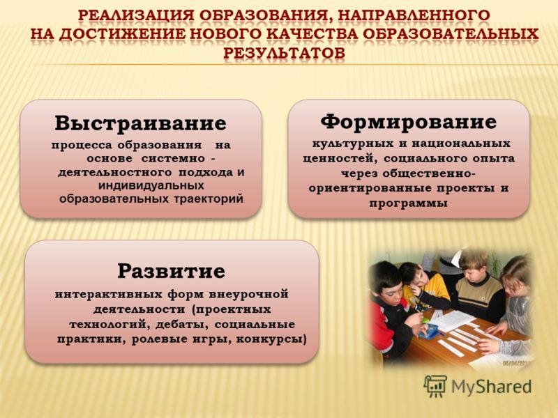 Выстраивание процесса образования на основе системно - деятельностного подхода и индивидуальных образовательных траекторий Выстраивание процесса образования на основе системно - деятельностного подхода и индивидуальных образовательных траекторий Форм