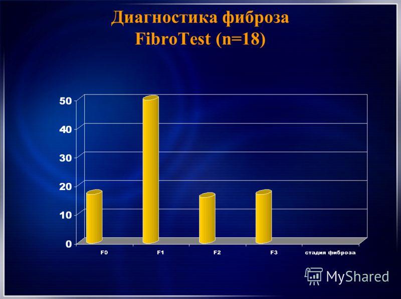 Диагностика фиброза FibroTest (n=18)