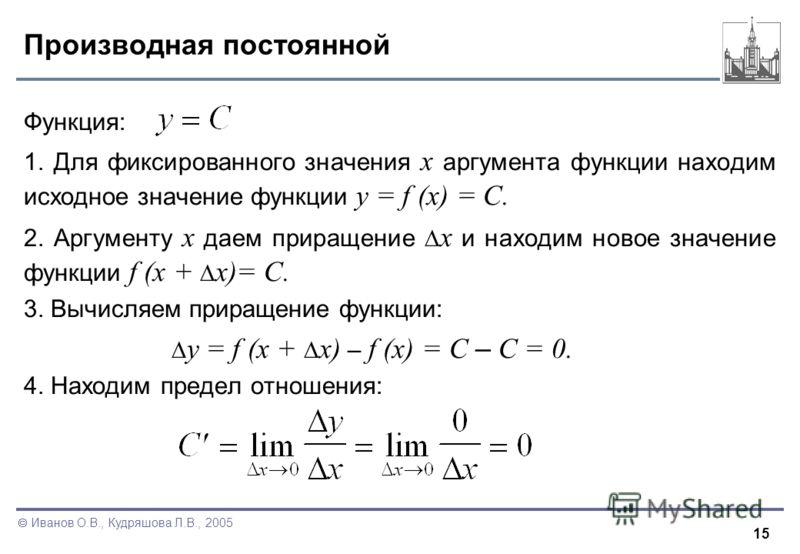 15 Иванов О.В., Кудряшова Л.В., 2005 Производная постоянной Функция: 1. Для фиксированного значения x аргумента функции находим исходное значение функции y = f (x) = C. 2. Аргументу x даем приращение x и находим новое значение функции f (x + x)= C. 3