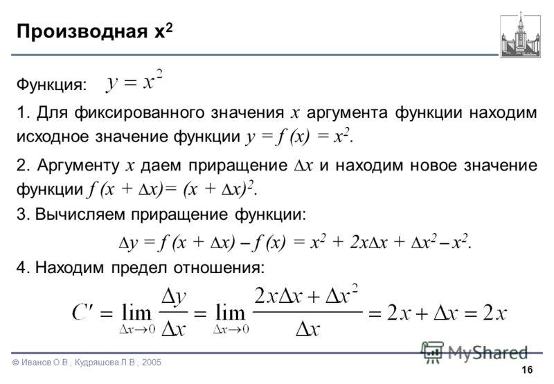 16 Иванов О.В., Кудряшова Л.В., 2005 Производная x 2 Функция: 1. Для фиксированного значения x аргумента функции находим исходное значение функции y = f (x) = x 2. 2. Аргументу x даем приращение x и находим новое значение функции f (x + x)= (x + x) 2