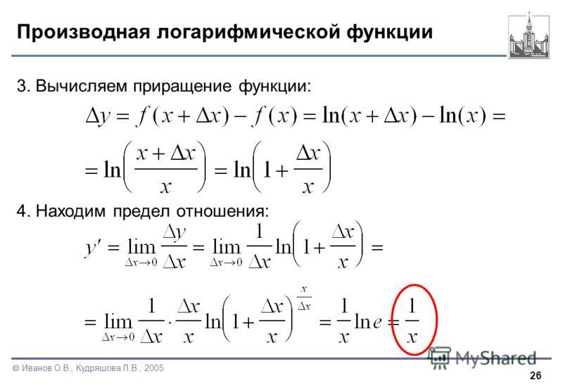 26 Иванов О.В., Кудряшова Л.В., 2005 Производная логарифмической функции 3. Вычисляем приращение функции: 4. Находим предел отношения: