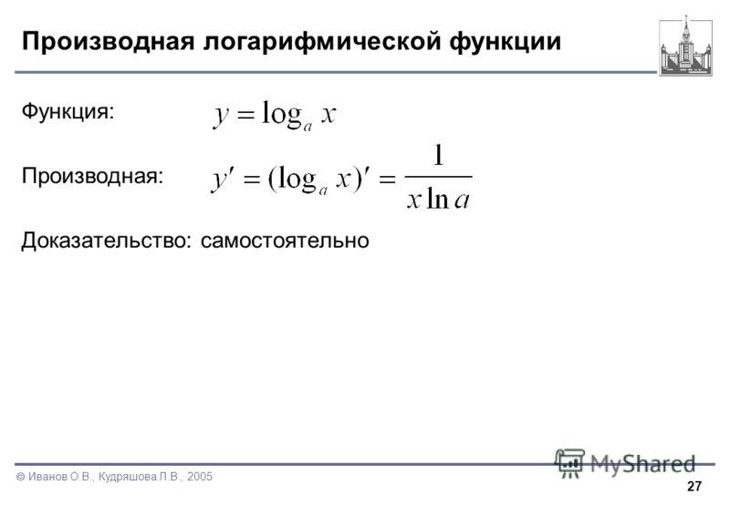 27 Иванов О.В., Кудряшова Л.В., 2005 Производная логарифмической функции Функция: Производная: Доказательство: самостоятельно