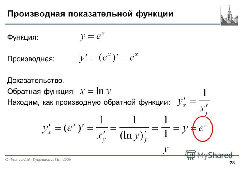 28 Иванов О.В., Кудряшова Л.В., 2005 Производная показательной функции Функция: Производная: Доказательство. Обратная функция: Находим, как производную обратной функции: