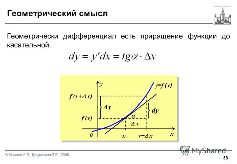 38 Иванов О.В., Кудряшова Л.В., 2005 Геометрический смысл Геометрически дифференциал есть приращение функции до касательной. x x 0 y x+ x y=f ( x ) f (x) f (x+ x) y x dy