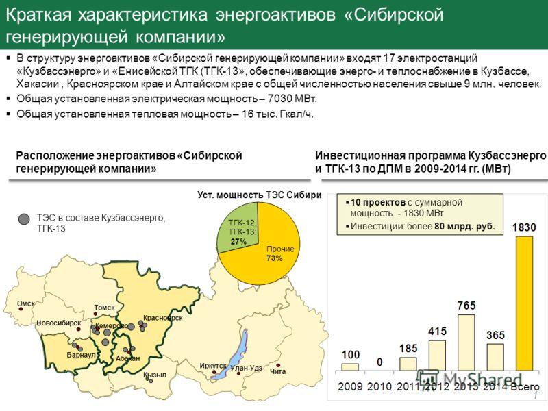 Краткая характеристика энергоактивов «Сибирской генерирующей компании» 1 Расположение энергоактивов «Сибирской генерирующей компании» ТЭС в составе Кузбассэнерго, ТГК-13 10 проектов с суммарной мощность - 1830 МВт Инвестиции: более 80 млрд. руб. Абак