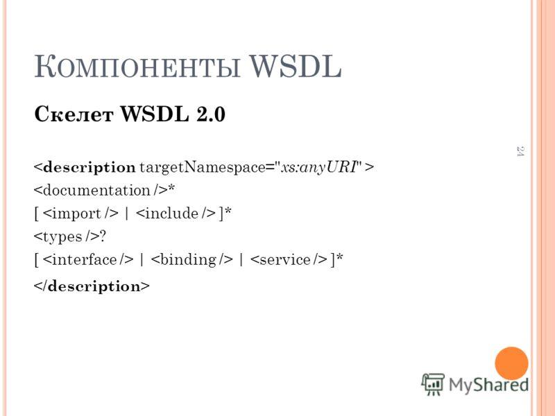 24 К ОМПОНЕНТЫ WSDL Скелет WSDL 2.0 * [ | ]* ? [ | | ]*