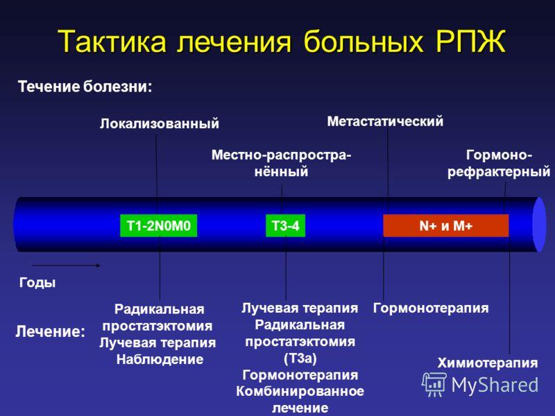 Тактика лечения больных РПЖ Тактика лечения больных РПЖ Годы Meтастатический Гормоно- рефрактерный D2.5N+ и М+T1-2N0M0T3-4 Местно-распростра- нённый Локализованный Лечение: Химиотерапия Гормонотерапия Лучевая терапия Радикальная простатэктомия (Т3а)