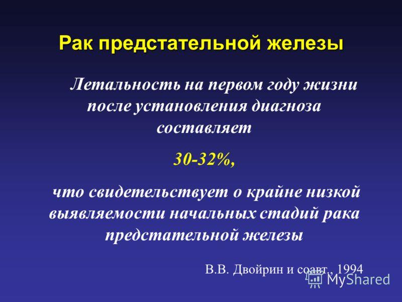 Рак предстательной железы Летальность на первом году жизни после установления диагноза составляет 30-32%, что свидетельствует о крайне низкой выявляемости начальных стадий рака предстательной железы В.В. Двойрин и соавт., 1994