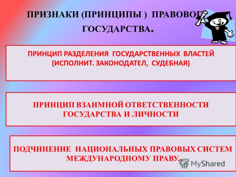 ПРИЗНАКИ (ПРИНЦИПЫ ) ПРАВОВОГО ГОСУДАРСТВА. ПРИНЦИП РАЗДЕЛЕНИЯ ГОСУДАРСТВЕННЫХ ВЛАСТЕЙ (ИСПОЛНИТ. ЗАКОНОДАТЕЛ, СУДЕБНАЯ) ПРИНЦИП ВЗАИМНОЙ ОТВЕТСТВЕННОСТИ ГОСУДАРСТВА И ЛИЧНОСТИ ПОДЧИНЕНИЕ НАЦИОНАЛЬНЫХ ПРАВОВЫХ СИСТЕМ МЕЖДУНАРОДНОМУ ПРАВУ.