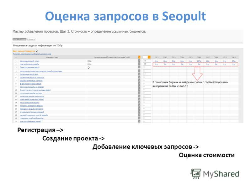 Оценка запросов в Seopult Регистрация –> Создание проекта -> Добавление ключевых запросов -> Оценка стоимости