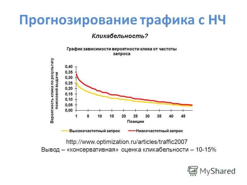 Прогнозирование трафика с НЧ Кликабельность? http://www.optimization.ru/articles/traffic2007 Вывод – «консервативная» оценка кликабельности – 10-15%