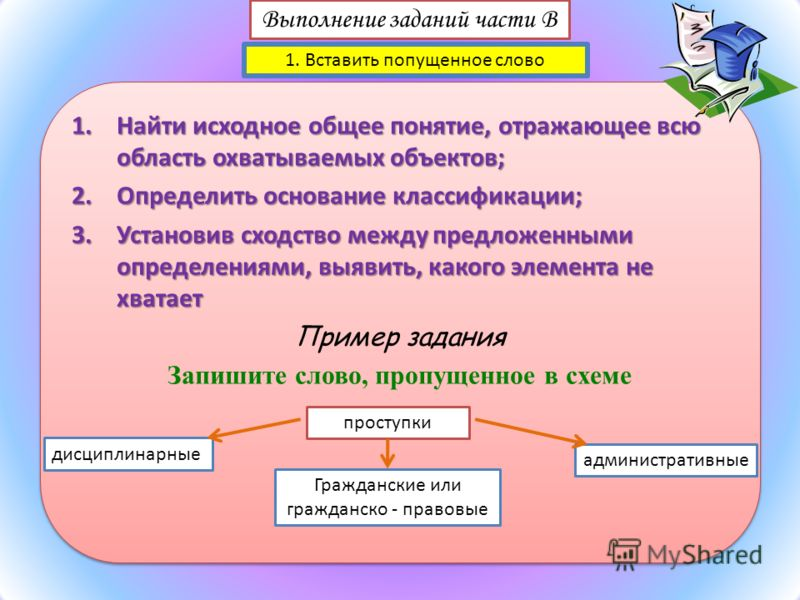Выполнение заданий части В 1.Найти исходное общее понятие, отражающее всю область охватываемых объектов; 2.Определить основание классификации; 3.Установив сходство между предложенными определениями, выявить, какого элемента не хватает Пример задания