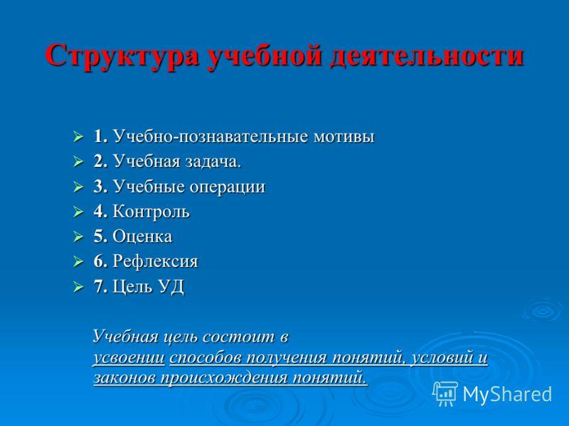 Структура учебной деятельности 1. Учебно-познавательные мотивы 1. Учебно-познавательные мотивы 2. Учебная задача. 2. Учебная задача. 3. Учебные операции 3. Учебные операции 4. Контроль 4. Контроль 5. Оценка 5. Оценка 6. Рефлексия 6. Рефлексия 7. Цель