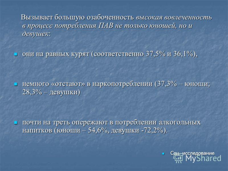 Вызывает большую озабоченность высокая вовлеченность в процесс потребления ПАВ не только юношей, но и девушек: они на равных курят (соответственно 37,5% и 36,1%), они на равных курят (соответственно 37,5% и 36,1%), немного «отстают» в наркопотреблени