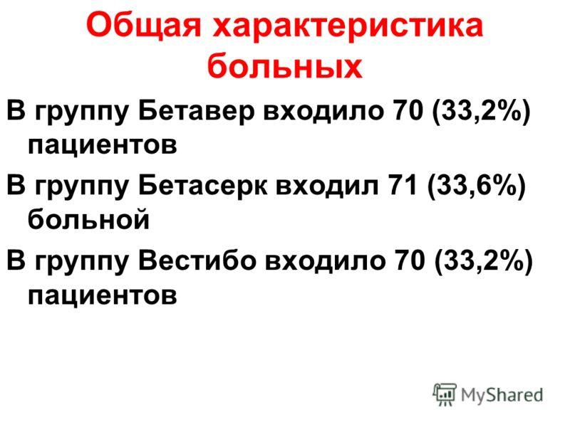 Общая характеристика больных В группу Бетавер входило 70 (33,2%) пациентов В группу Бетасерк входил 71 (33,6%) больной В группу Вестибо входило 70 (33,2%) пациентов