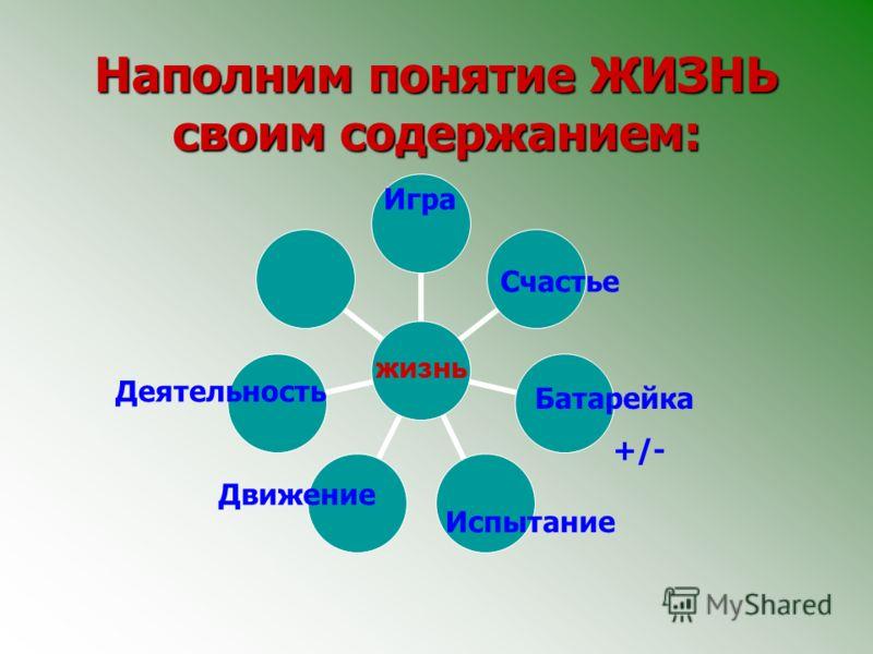 Наполним понятие ЖИЗНЬ своим содержанием: ЖИЗНЬ Деятельность Игра Счастье Батарейка +/- Испытание Движение