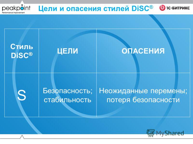 Цели и опасения стилей DiSC ® Стиль DiSC ® ЦЕЛИОПАСЕНИЯ S Безопасность; стабильность Неожиданные перемены; потеря безопасности