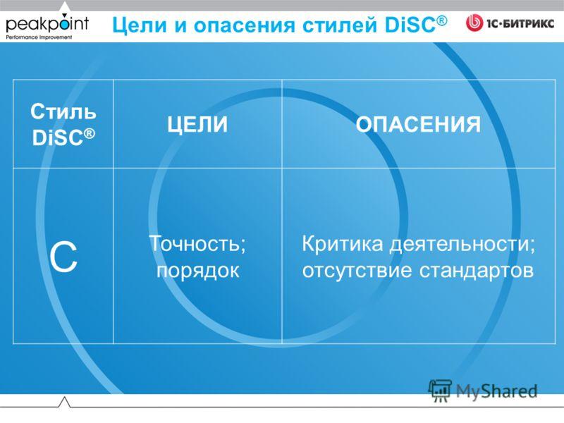 Цели и опасения стилей DiSC ® Стиль DiSC ® ЦЕЛИОПАСЕНИЯ C Точность; порядок Критика деятельности; отсутствие стандартов
