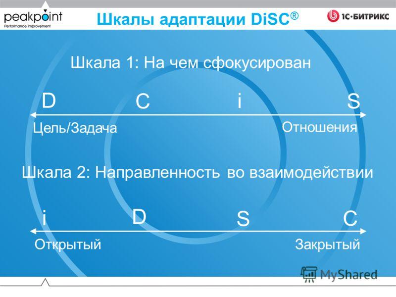 Шкалы адаптации DiSC ® Цель/Задача Отношения D С i S Шкала 1: На чем сфокусирован ОткрытыйЗакрытый D С i S Шкала 2: Направленность во взаимодействии