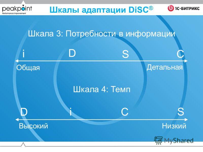 Шкалы адаптации DiSC ® Общая Детальная D С i S Шкала 3: Потребности в информации ВысокийНизкий D С i S Шкала 4: Темп