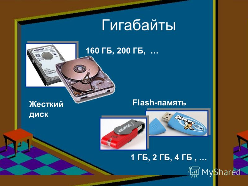 Гигабайты Жесткий диск 160 ГБ, 200 ГБ, … Flash-память 1 ГБ, 2 ГБ, 4 ГБ, …