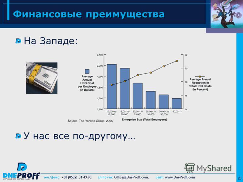 тел./факс: +38 (0562) 31-43-93, эл.почта: Office@DneProff.com, сайт: www.DneProff.com 20 Финансовые преимущества На Западе: У нас все по-другому…