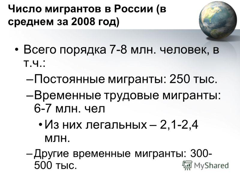 Число мигрантов в России (в среднем за 2008 год) Всего порядка 7-8 млн. человек, в т.ч.: –Постоянные мигранты: 250 тыс. –Временные трудовые мигранты: 6-7 млн. чел Из них легальных – 2,1-2,4 млн. –Другие временные мигранты: 300- 500 тыс.