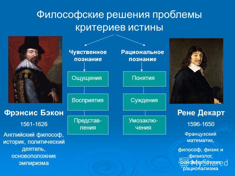 Философские решения проблемы критериев истины Фрэнсис Бэкон 1561-1626 Английский философ, историк, политический деятель, основоположник эмпиризма Рене Декарт 1596-1650 Французский математик, философ, физик и физиолог, основоположник рационализма Чувс