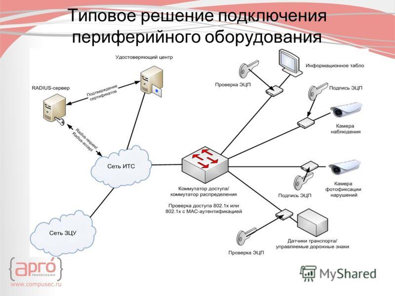 Типовое решение подключения периферийного оборудования