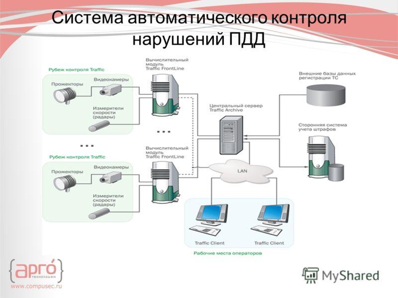 Система автоматического контроля нарушений ПДД
