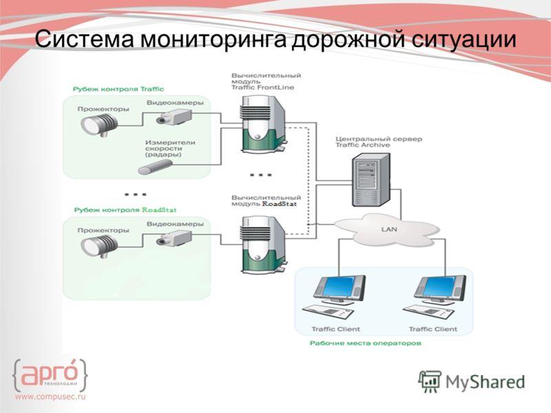 Система мониторинга дорожной ситуации