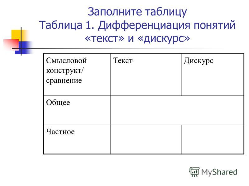 Заполните таблицу Таблица 1. Дифференциация понятий «текст» и «дискурс» Смысловой конструкт/ сравнение ТекстДискурс Общее Частное