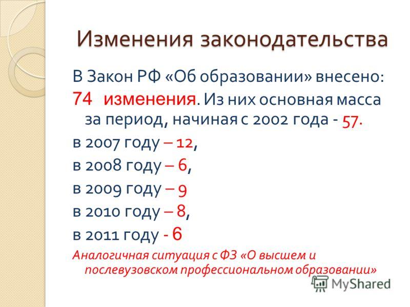 Изменения законодательства В Закон РФ « Об образовании » внесено : 74 изменения. Из них основная масса за период, начиная с 2002 года - 57. в 2007 году – 12, в 2008 году – 6, в 2009 году – 9 в 2010 году – 8, в 2011 году - 6 Аналогичная ситуация с ФЗ
