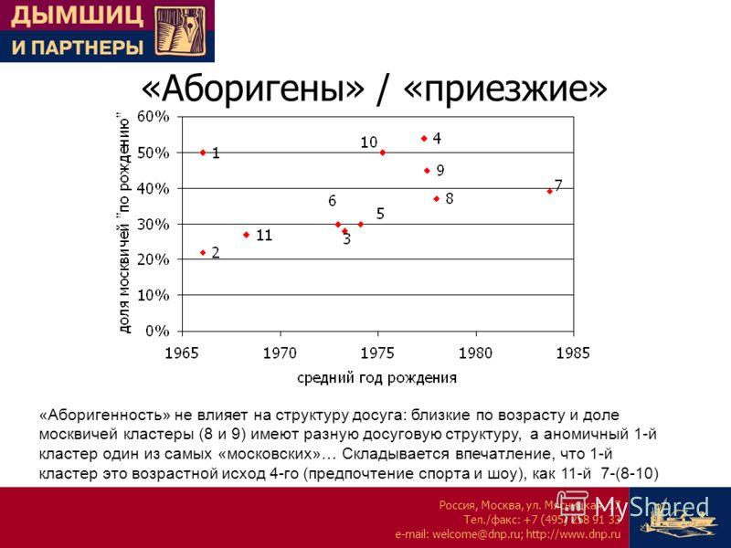 Россия, Москва, ул. Мясницкая, 17 Тел./факс: +7 (495) 258 91 33 e-mail: welcome@dnp.ru; http://www.dnp.ru «Аборигены» / «приезжие» «Аборигенность» не влияет на структуру досуга: близкие по возрасту и доле москвичей кластеры (8 и 9) имеют разную досуг